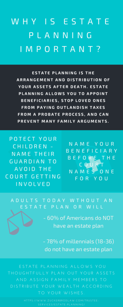 West Palm Beach Estate Planning Attorney